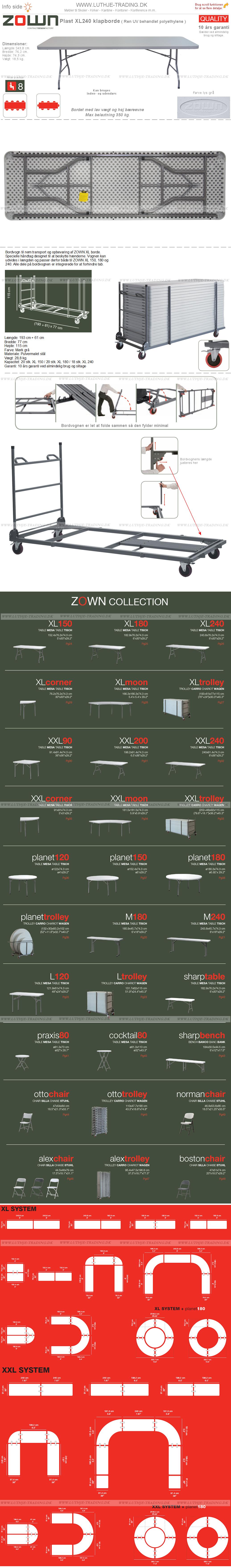 Zown XL240 plastborde